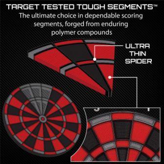 neptune electronic dartboard target area